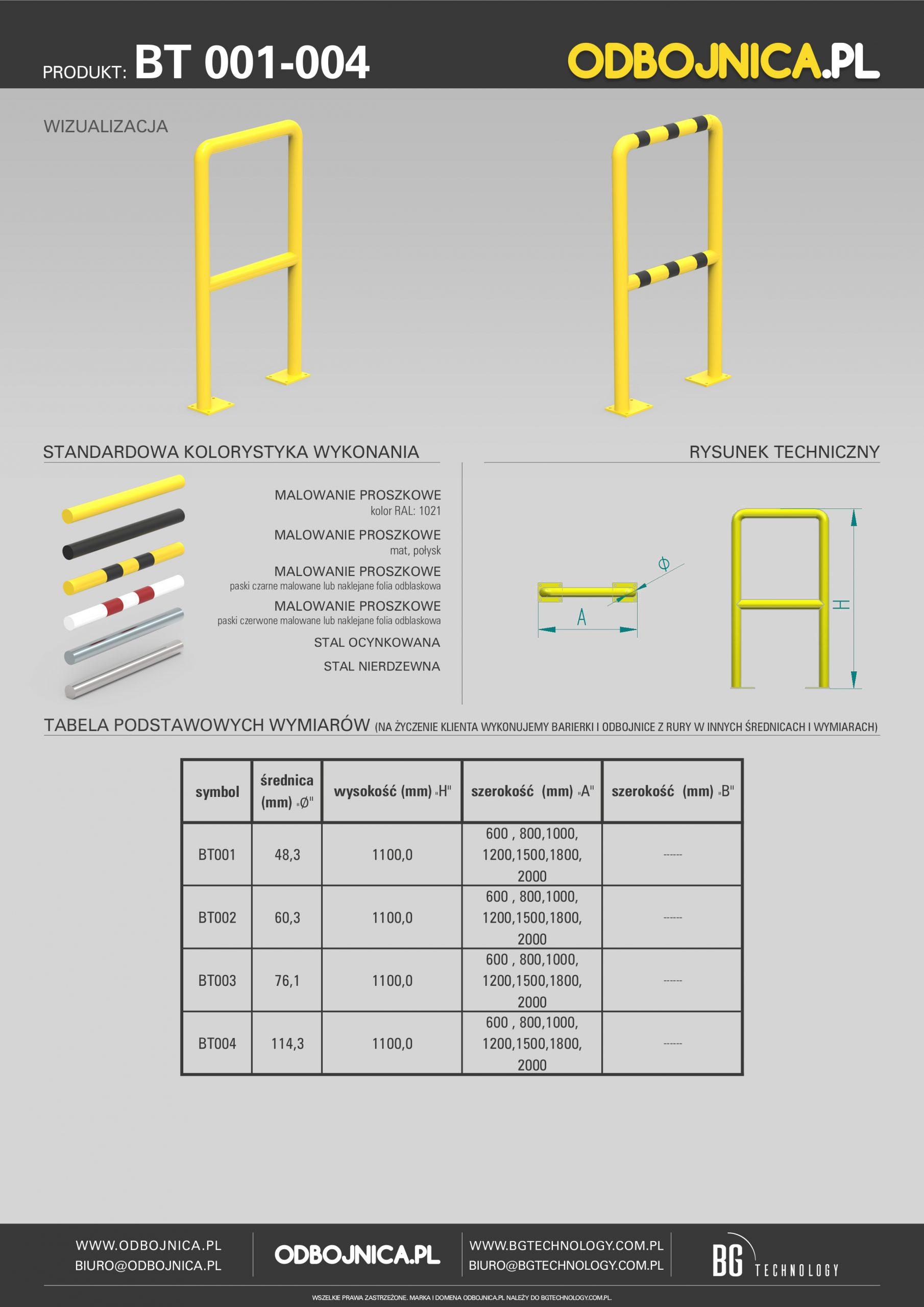 karta techniczna barierka techniczna